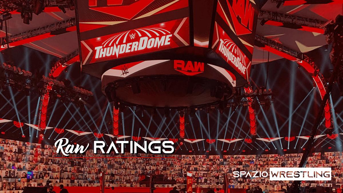 WWE: Ascolti stabili per l'ultima puntata di Raw (10 maggio)